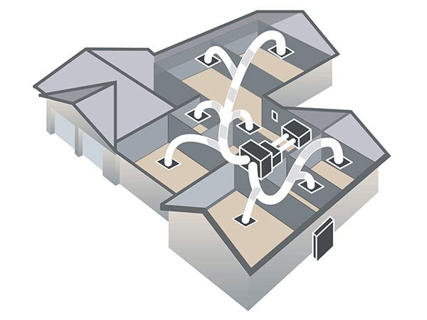Diagram showing the layout of a ducted system with ductwork supplying cooled air to multiple rooms.